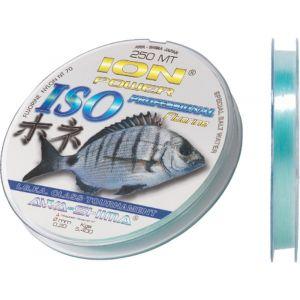 ISO PROFESSIONAL Fluorine 250mt
